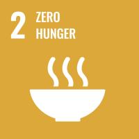 2 Zero hunger